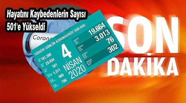 Türkiye'de Toplam Vaka Sayısı 23 Bin 934'e Yükseldi