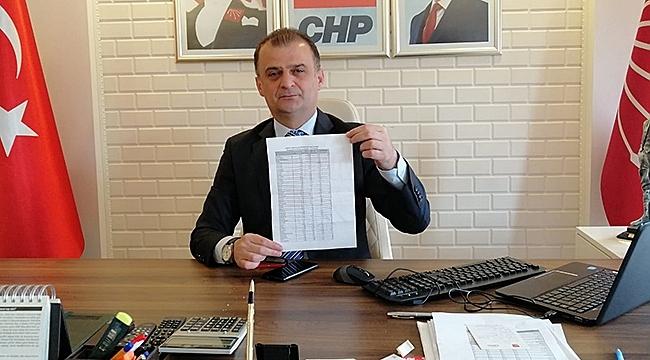 CHP İl Başkanı Türkel, Aksu'ya Seslendi